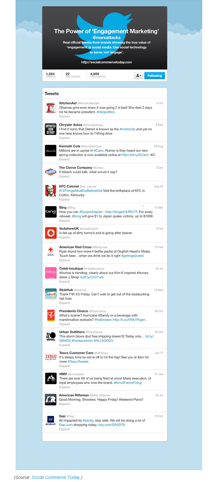 Top brands fumbling on Twitter