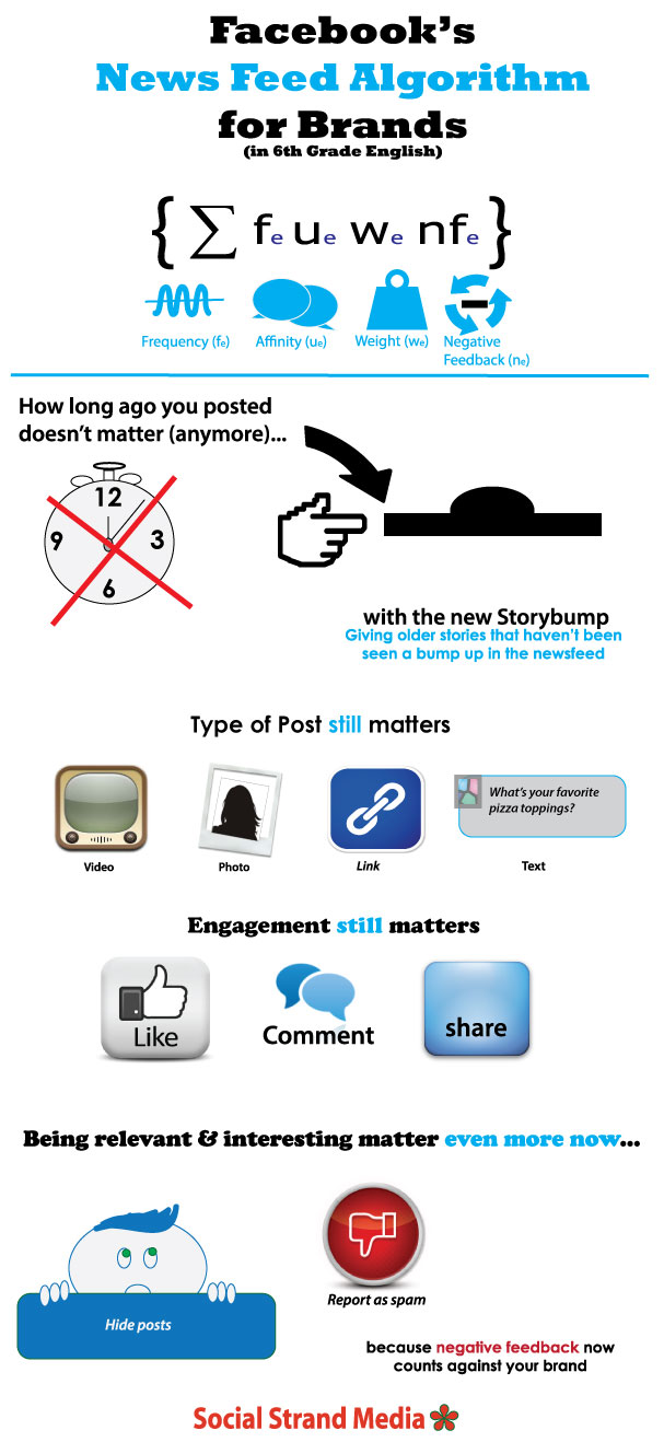FB_Infographic_News-Feed-Algorithm